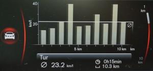 Tur-statistik MED instruktion i grøn køreteknik. Der er tale om præcis samme rute. Bemærk at køretiden er den samme!