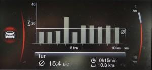 Tur-statistik uden instruktion i grøn køreteknik.